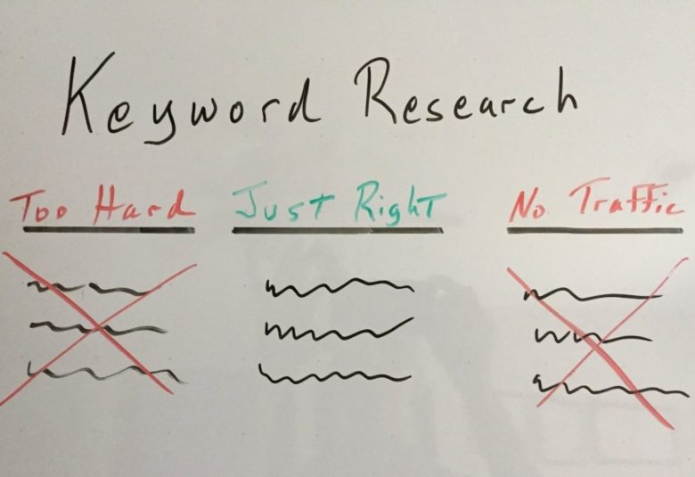 Keyword Research - Just Right vs. Too Hard or No Traffic
